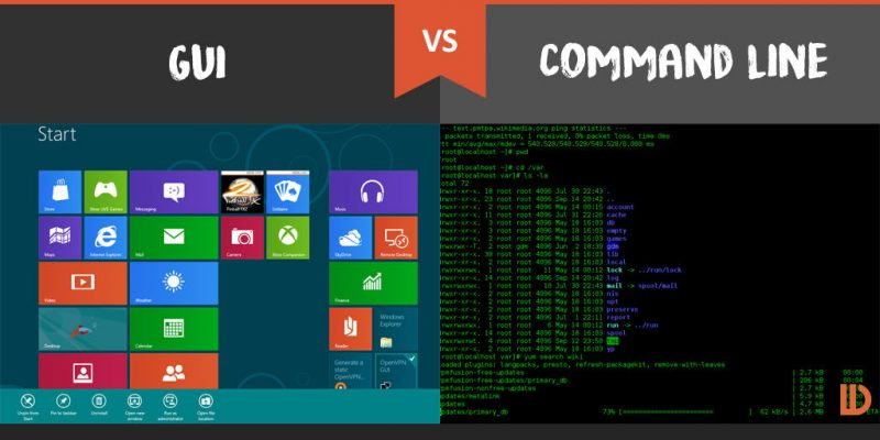 Giao diện đồ họa người dùng và giao diện giới hạn (command line) Nguồn ảnh: ao.gl